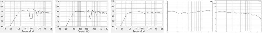 TL Projekt erste Simulationen und Messungen