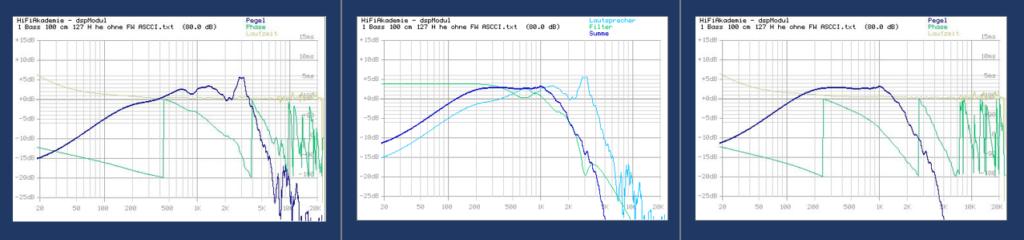 DSP Programmierung mit Beispiel Bass